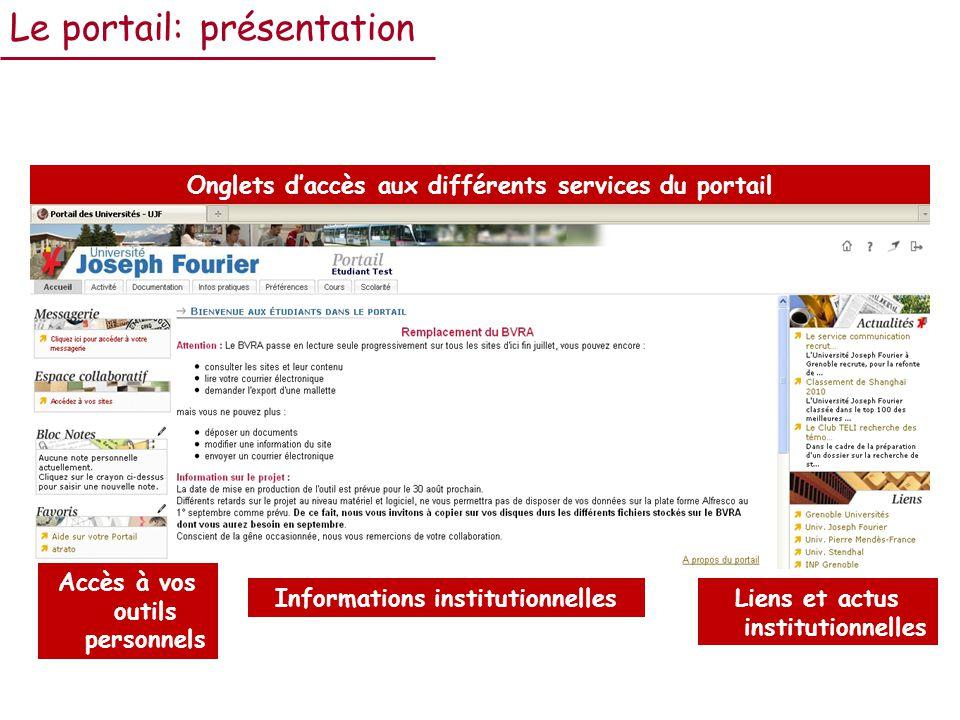 Le portail: présentation Accès à vos outils personnels Informations institutionnellesLiens et actus institutionnelles Onglets daccès aux différents services du portail