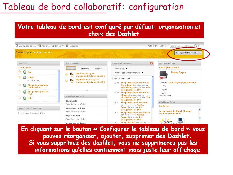 Tableau de bord collaboratif: configuration Votre tableau de bord est configuré par défaut: organisation et choix des Dashlet En cliquant sur le bouton « Configurer le tableau de bord » vous pouvez réorganiser, ajouter, supprimer des Dashlet.