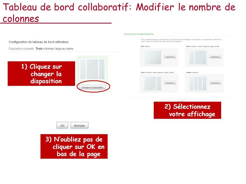 Tableau de bord collaboratif: Modifier le nombre de colonnes 1) Cliquez sur changer la disposition 2) Sélectionnez votre affichage 3) Noubliez pas de cliquer sur OK en bas de la page