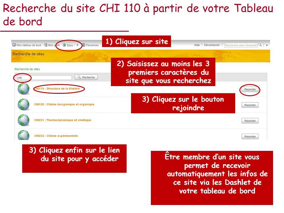 Recherche du site CHI 110 à partir de votre Tableau de bord 2) Saisissez au moins les 3 premiers caractères du site que vous recherchez 3) Cliquez sur le bouton rejoindre 1) Cliquez sur site 3) Cliquez enfin sur le lien du site pour y accéder Être membre dun site vous permet de recevoir automatiquement les infos de ce site via les Dashlet de votre tableau de bord