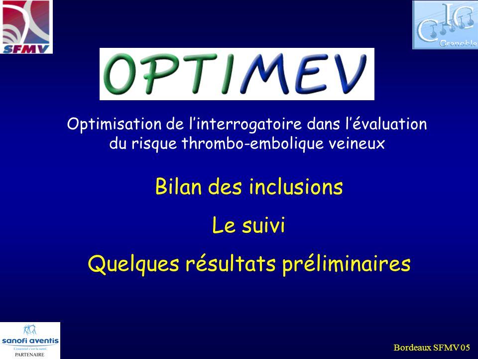 Bordeaux SFMV 05 Optimisation de linterrogatoire dans lévaluation du risque thrombo-embolique veineux Bilan des inclusions Le suivi Quelques résultats
