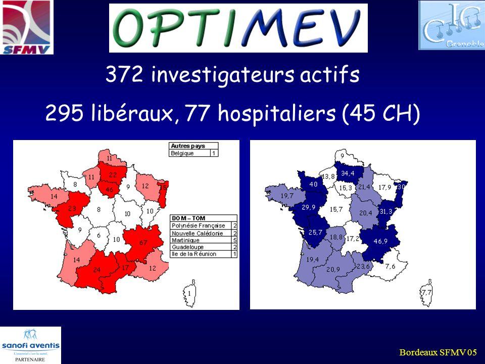 Bordeaux SFMV 05 372 investigateurs actifs 295 libéraux, 77 hospitaliers (45 CH)