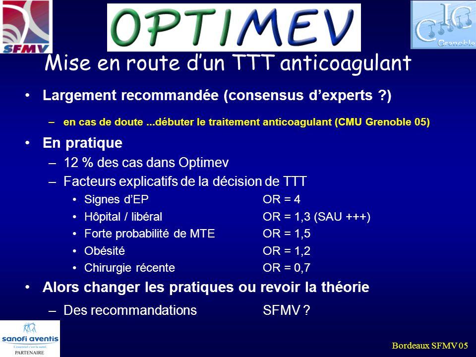 Bordeaux SFMV 05 Mise en route dun TTT anticoagulant Largement recommandée (consensus dexperts ?) –en cas de doute...débuter le traitement anticoagulant (CMU Grenoble 05) En pratique –12 % des cas dans Optimev –Facteurs explicatifs de la décision de TTT Signes dEP OR = 4 Hôpital / libéral OR = 1,3 (SAU +++) Forte probabilité de MTEOR = 1,5 ObésitéOR = 1,2 Chirurgie récenteOR = 0,7 Alors changer les pratiques ou revoir la théorie –Des recommandations SFMV ?