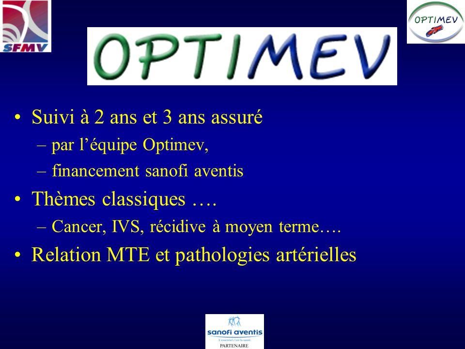 Suivi à 2 ans et 3 ans assuré –par léquipe Optimev, –financement sanofi aventis Thèmes classiques …. –Cancer, IVS, récidive à moyen terme…. Relation M