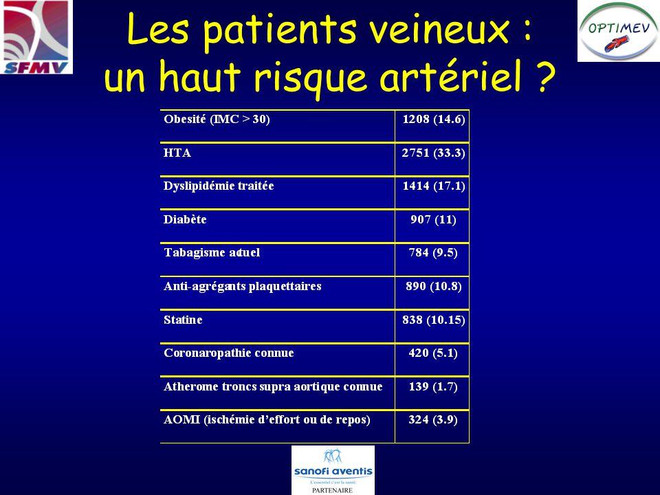 Les patients veineux : un haut risque artériel ?