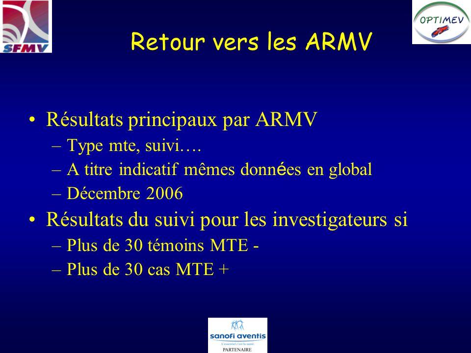 Retour vers les ARMV Résultats principaux par ARMV –Type mte, suivi…. –A titre indicatif mêmes donn é es en global –Décembre 2006 Résultats du suivi p