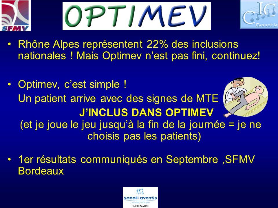 Rhône Alpes représentent 22% des inclusions nationales .