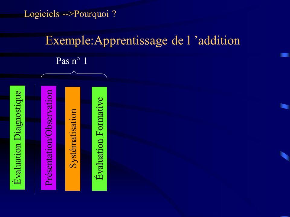 Exemple:Apprentissage de l addition Logiciels -->Pourquoi .
