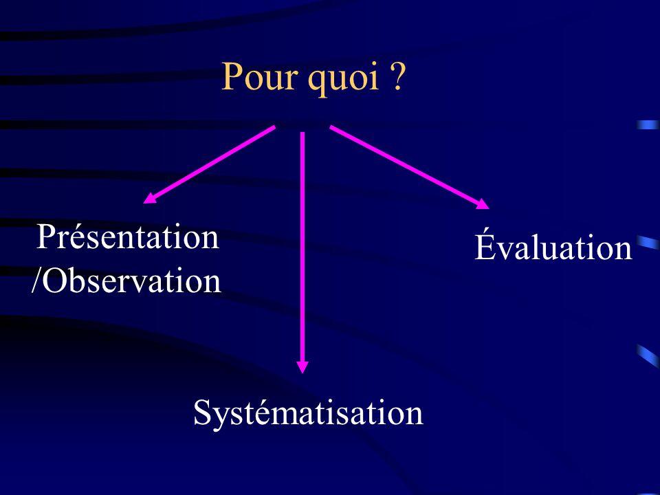 Pour quoi Présentation /Observation Évaluation Systématisation