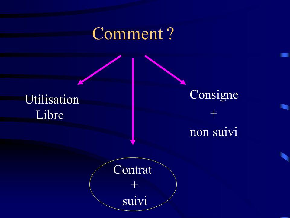 Comment Utilisation Libre Consigne + non suivi Contrat + suivi