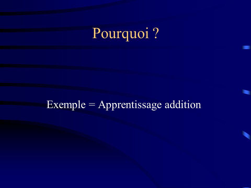 Exemple:Apprentissage de l addition Logiciels -->Pourquoi ?