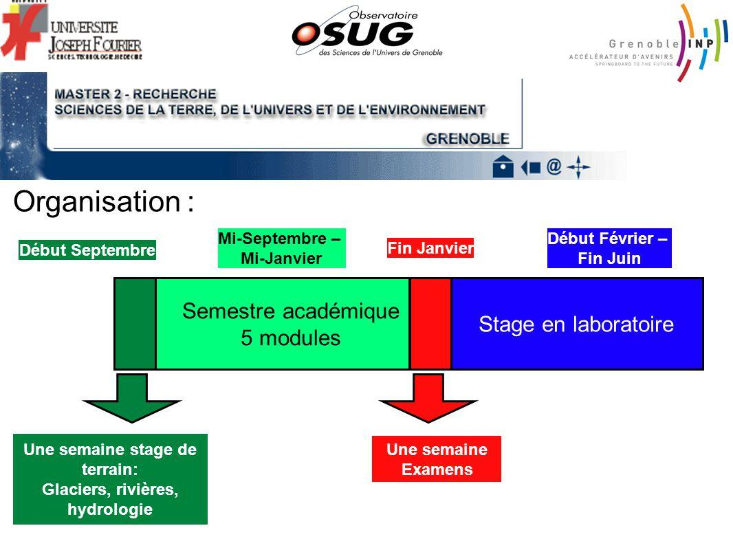 Organisation : Semestre académique 5 modules Stage en laboratoire Début Septembre Mi-Septembre – Mi-Janvier Fin Janvier Début Février – Fin Juin Une s