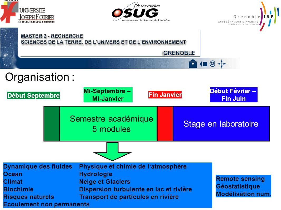 Organisation : Semestre académique 5 modules Stage en laboratoire Début Septembre Mi-Septembre – Mi-Janvier Fin Janvier Début Février – Fin Juin Dynam