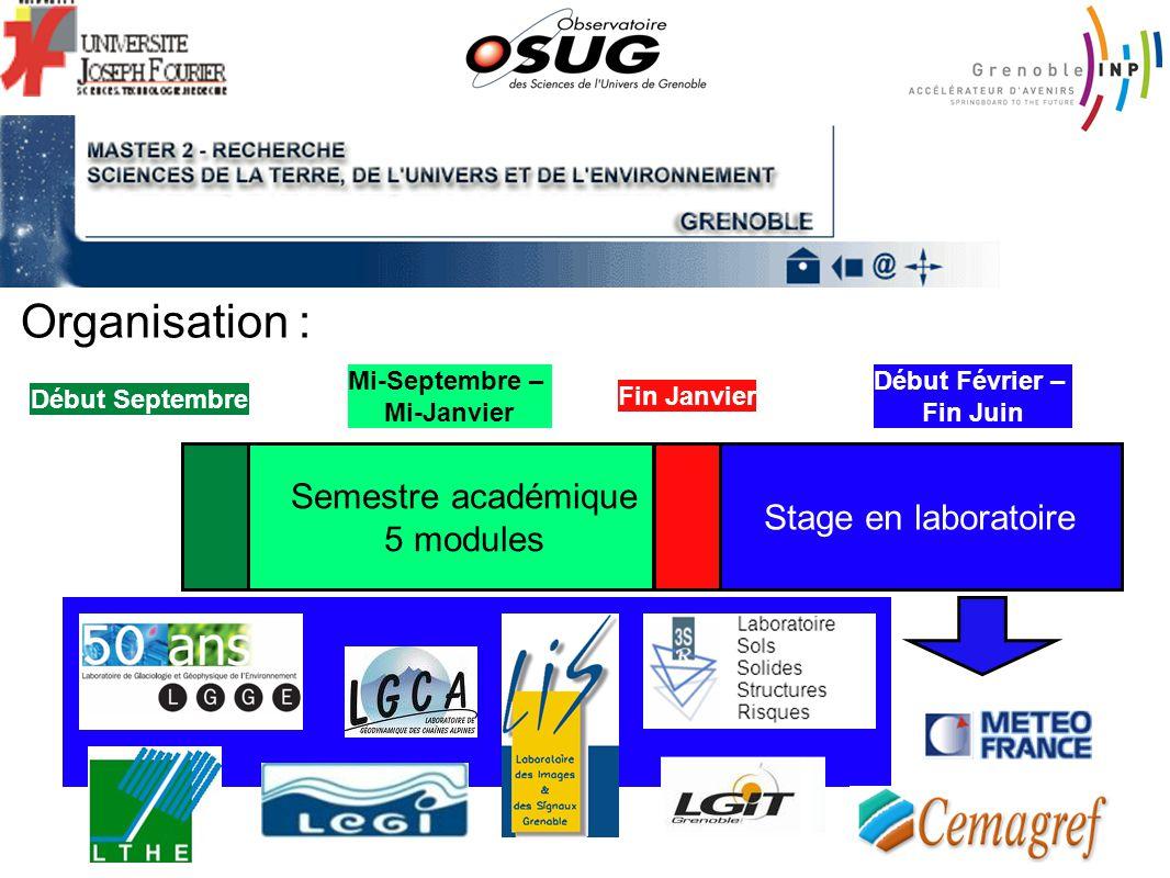Organisation : Semestre académique 5 modules Stage en laboratoire Début Septembre Mi-Septembre – Mi-Janvier Fin Janvier Début Février – Fin Juin