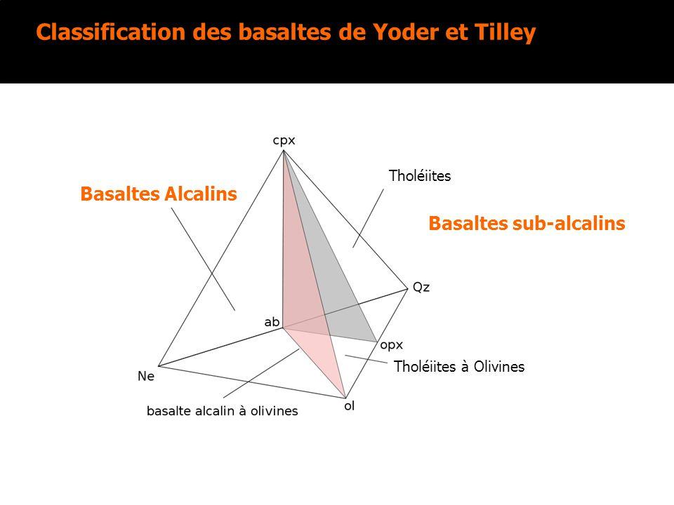 Classification des basaltes de Yoder et Tilley Basaltes Alcalins Basaltes sub-alcalins Tholéiites à Olivines Tholéiites