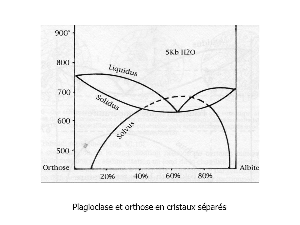 Plagioclase et orthose en cristaux séparés