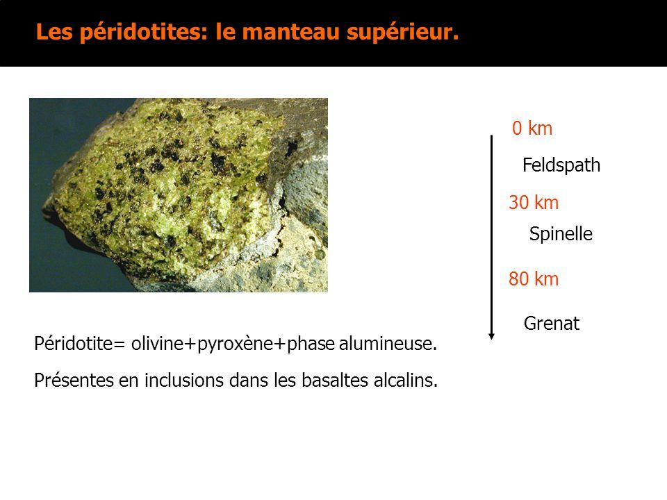 Les péridotites: le manteau supérieur. Péridotite= olivine+pyroxène+phase alumineuse. 0 km 30 km 80 km Feldspath Spinelle Grenat Présentes en inclusio
