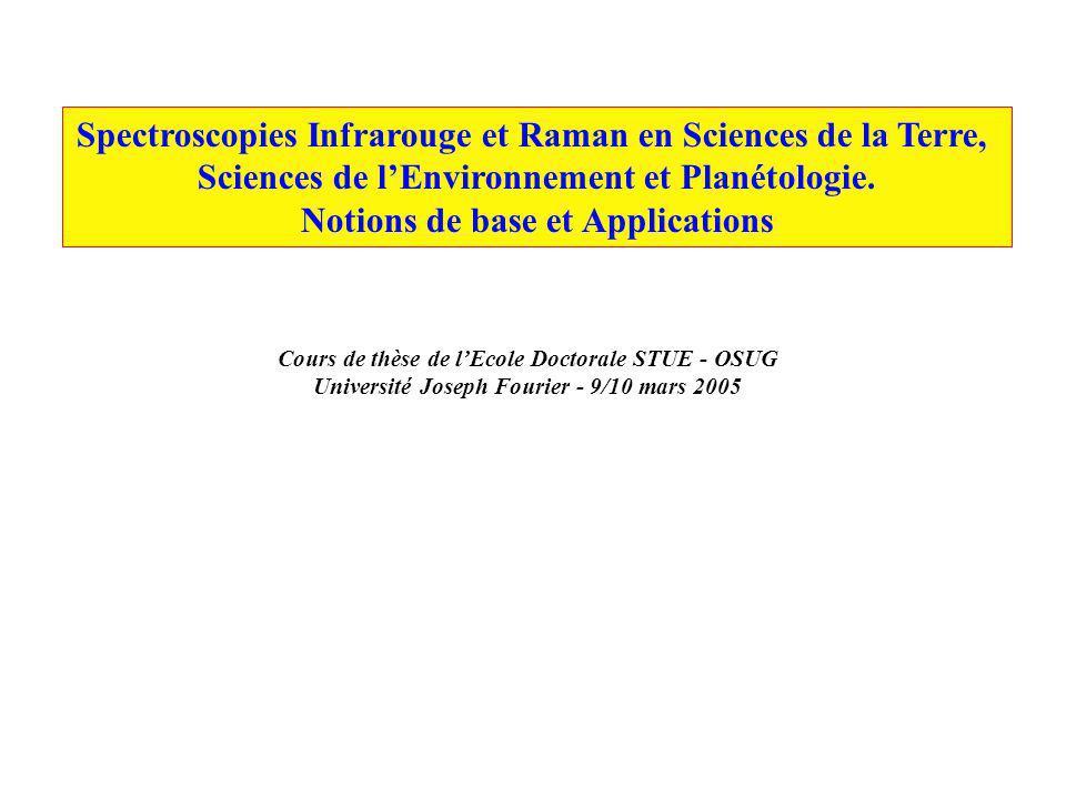 Microscopie Raman : systèmes très répandus, offrant également un mode « macro » Configuration dite confocale et « backscattering »