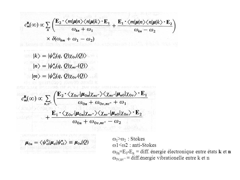 1 > 2 : Stokes 1< 2 : anti-Stokes 0n =E 0 -E n = diff.