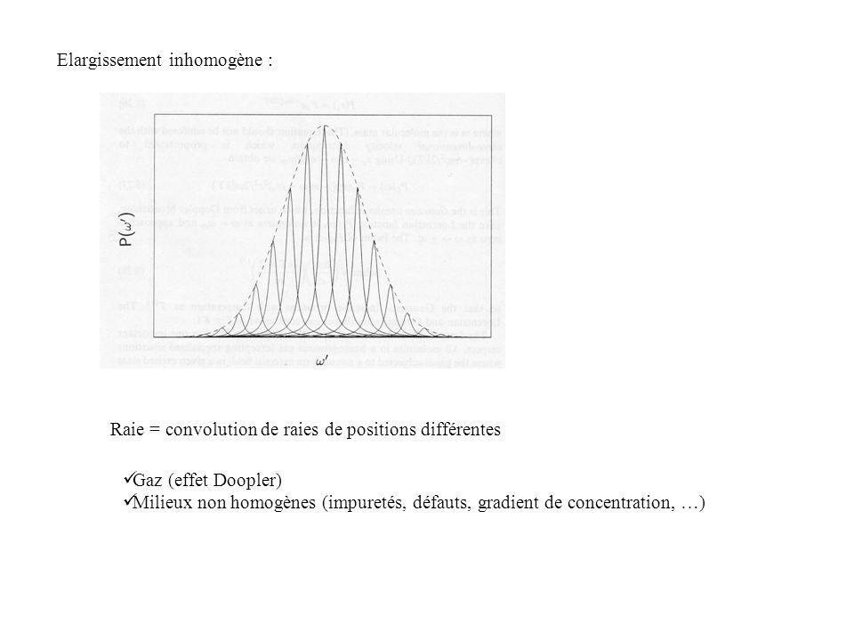 Elargissement inhomogène : Raie = convolution de raies de positions différentes Gaz (effet Doopler) Milieux non homogènes (impuretés, défauts, gradient de concentration, …)