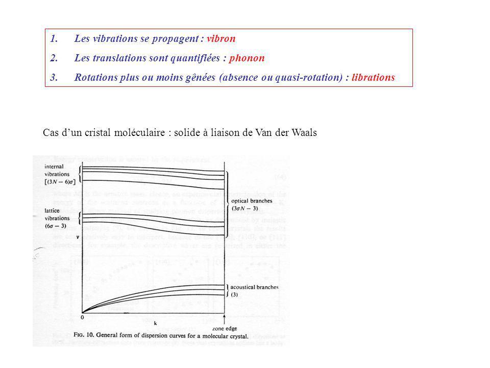 1.Les vibrations se propagent : vibron 2.Les translations sont quantifiées : phonon 3.Rotations plus ou moins gênées (absence ou quasi-rotation) : librations Cas dun cristal moléculaire : solide à liaison de Van der Waals