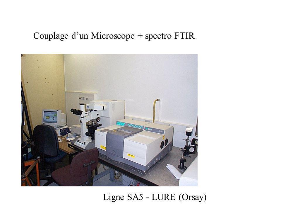 Couplage dun Microscope + spectro FTIR Ligne SA5 - LURE (Orsay)