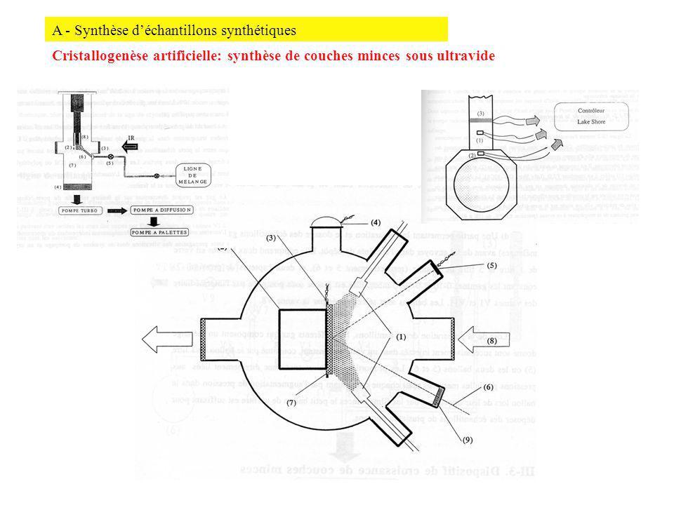 Cristallogenèse artificielle: synthèse de couches minces sous ultravide A - Synthèse déchantillons synthétiques