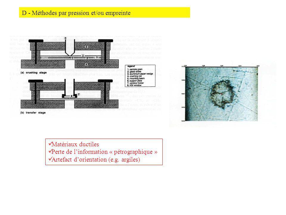 D - Méthodes par pression et/ou empreinte Matériaux ductiles Perte de linformation « pétrographique » Artefact dorientation (e.g.