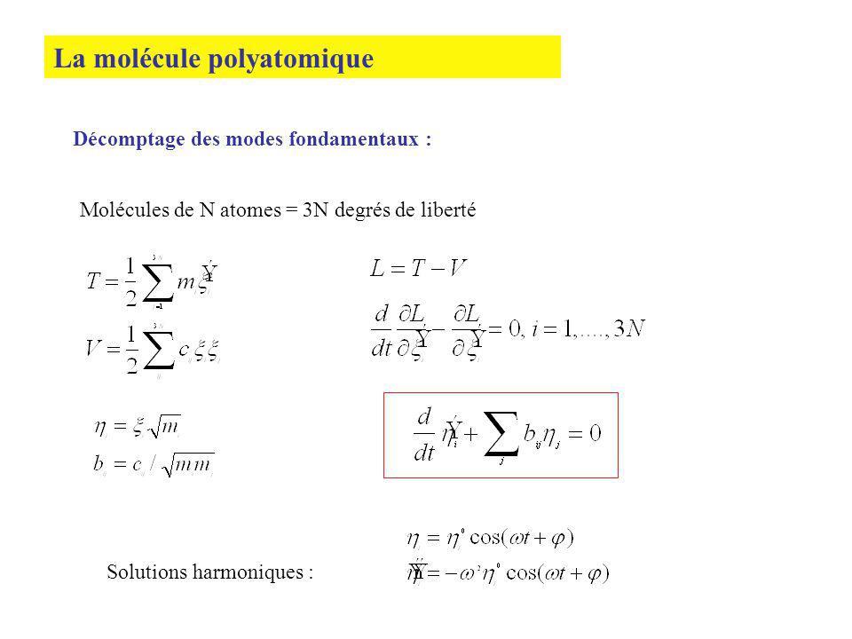 La molécule polyatomique Molécules de N atomes = 3N degrés de liberté Solutions harmoniques : Décomptage des modes fondamentaux :