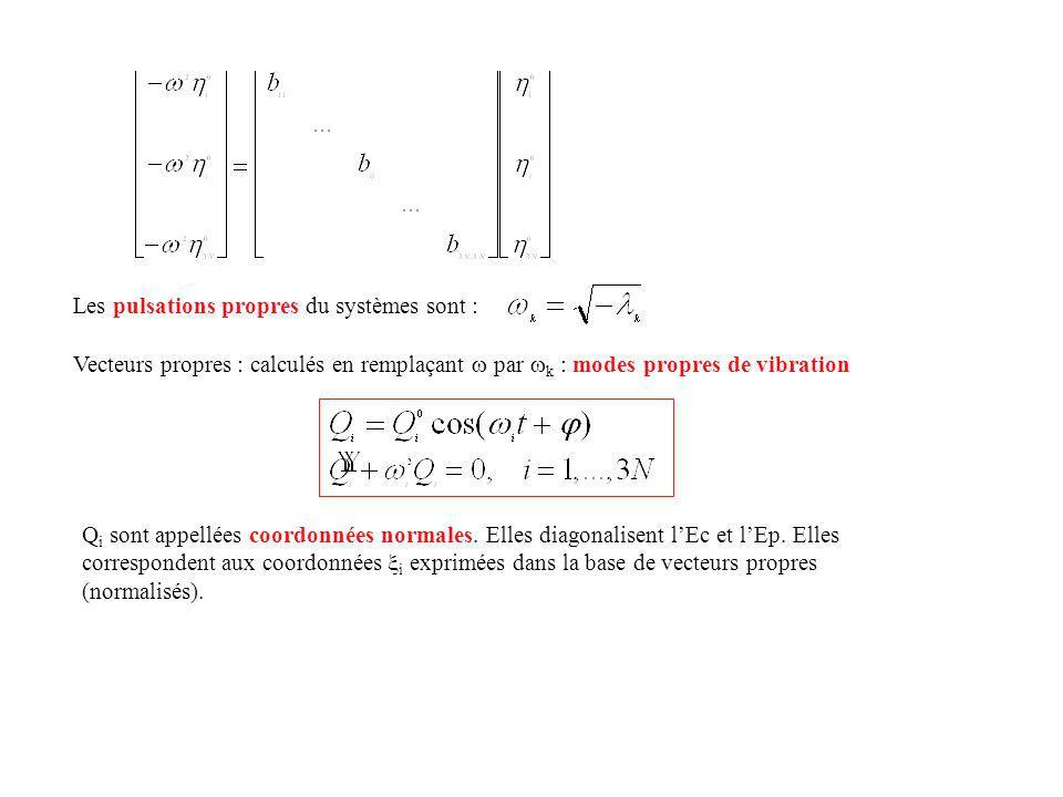 Pour une molécule non linéaire : 6 pulsations propres sont nulle : 3T+3R Pour une molécule linéaire : 5 pulsations propres sont nulles : 3T+2R CO 2 H2OH2O