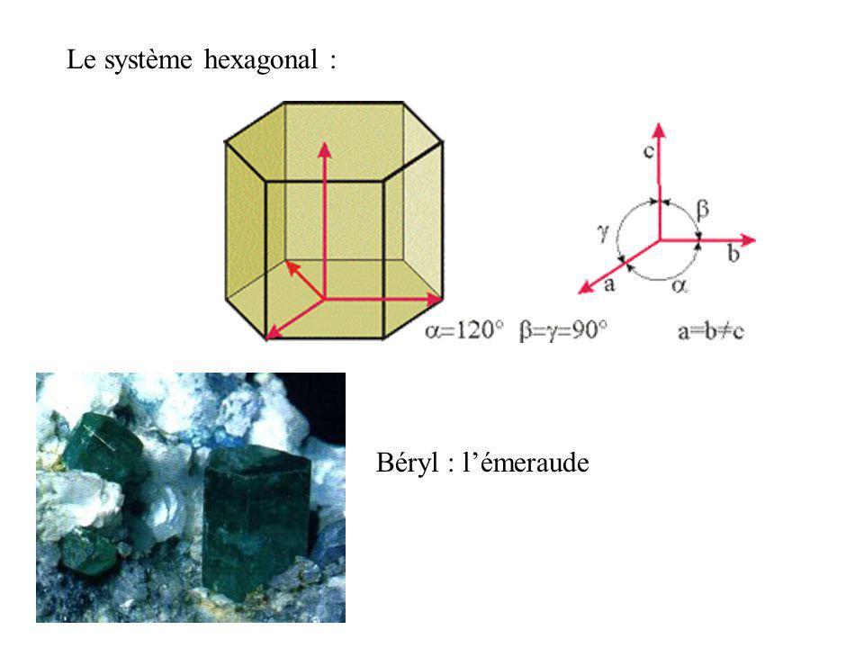Le système cubique : Pyrite Grenat