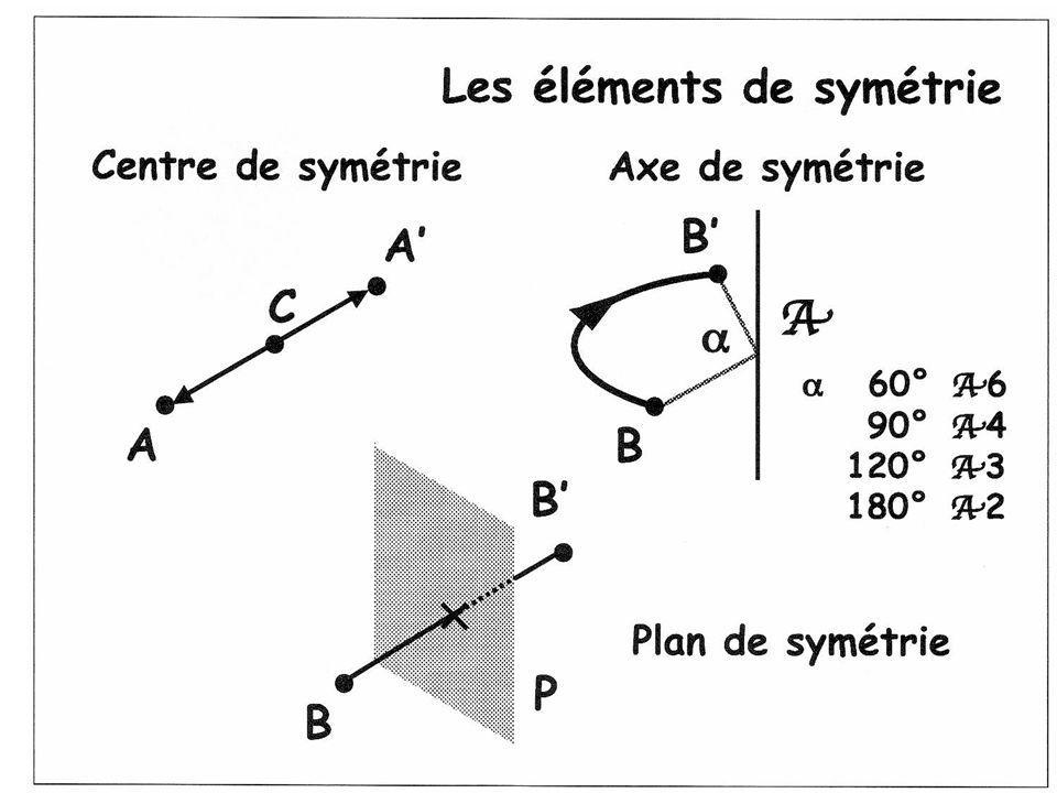 Le système triclinique : Disthène