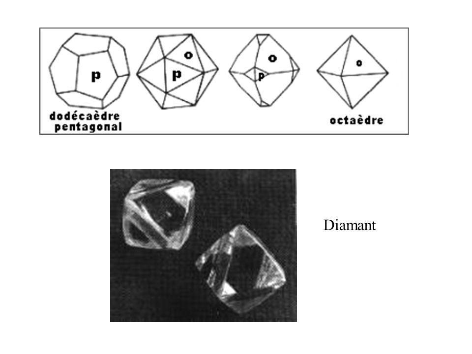 Attention aux troncatures : ce sont des faces dun cristal qui apparaissent selon différents processus de croissance cristalline, et qui ne sont pas lune de celles du solide primitif de son système cristallin.