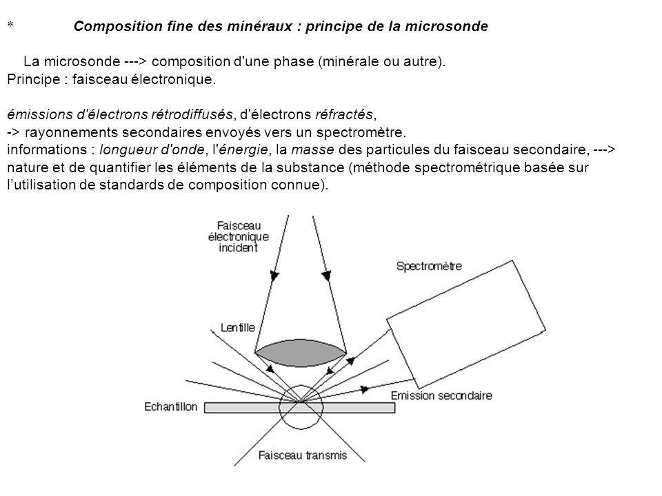 une formule structurale : -> comprend des informations sur la structure (notation entre crochets) et la composition, c est-à-dire la fraction molaire de chaque élément dans le minéral.