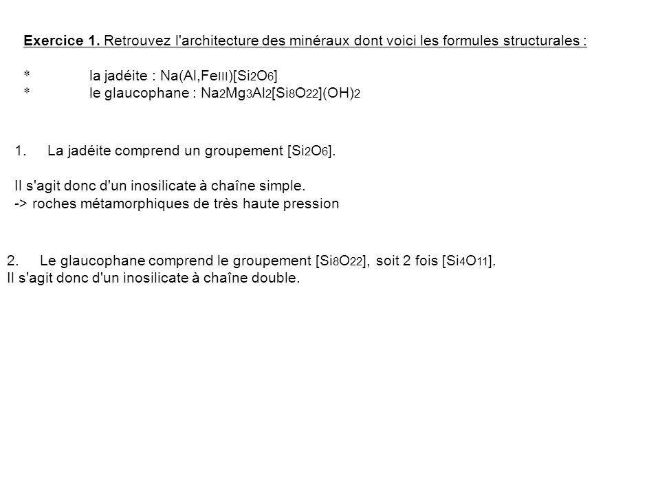 * Composition fine des minéraux : principe de la microsonde La microsonde ---> composition d une phase (minérale ou autre).