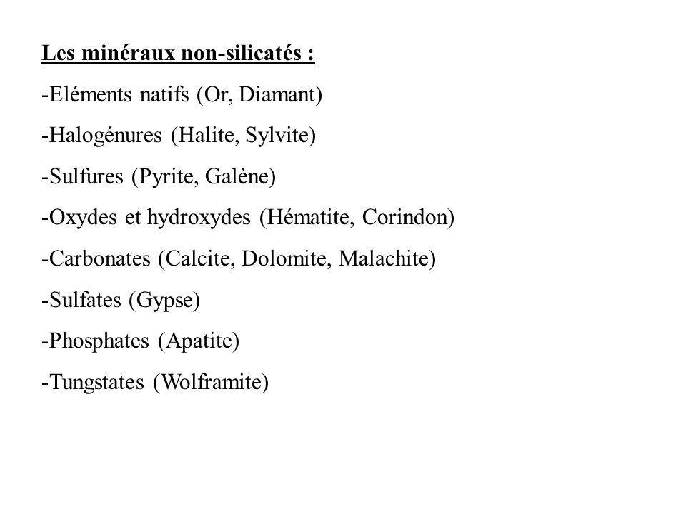 Abondance des minéraux et des éléments dans la croûte