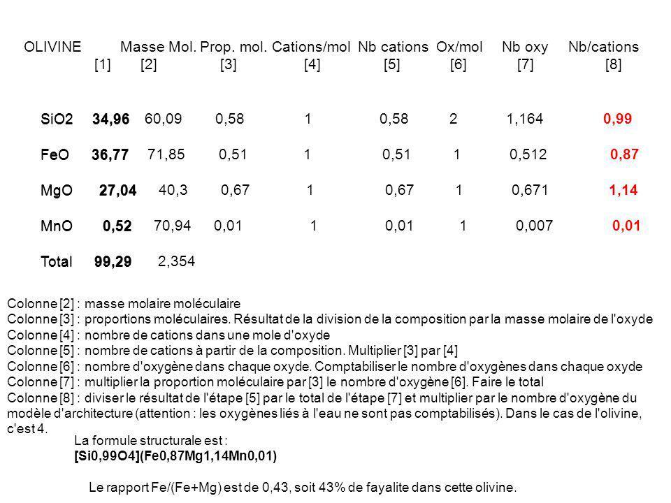 Calcul des formules structurales : principe * Exemple de l'olivine L'objectif du calcul des formules structurales est de passer de la composition en %