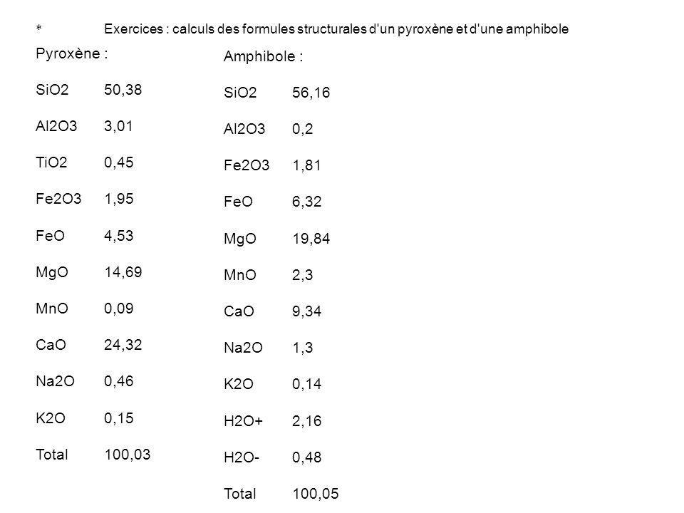 OLIVINE Masse Mol. Prop. mol. Cations/mol Nb cations Ox/mol Nb oxy Nb/cations [1] [2] [3] [4] [5] [6] [7] [8] SiO2 34,96 60,09 0,58 1 0,58 2 1,164 0,9
