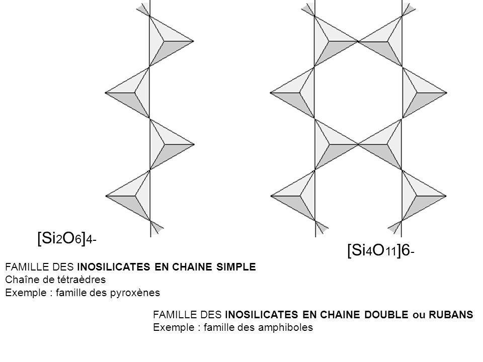 Structure cristalline des silicates : Principales familles de silicates Les silicates résultent de l'empilement de tétraèdres. En fonction du mode d'a