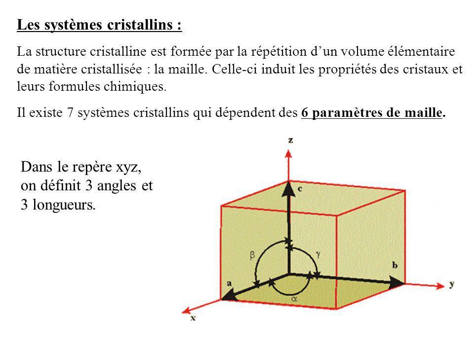 [SiO 2 ] FAMILLE DES TECTOSILICATES Association des tétraèdres par tous les sommets dans les 3 dimensions de lespace. Exemple : quartz, famille des fe