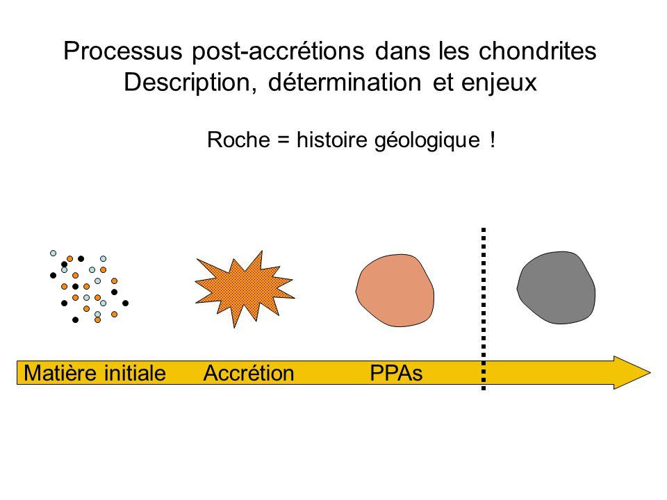 Processus post-accrétions dans les chondrites Description, détermination et enjeux Roche = histoire géologique ! AccrétionPPAsMatière initiale