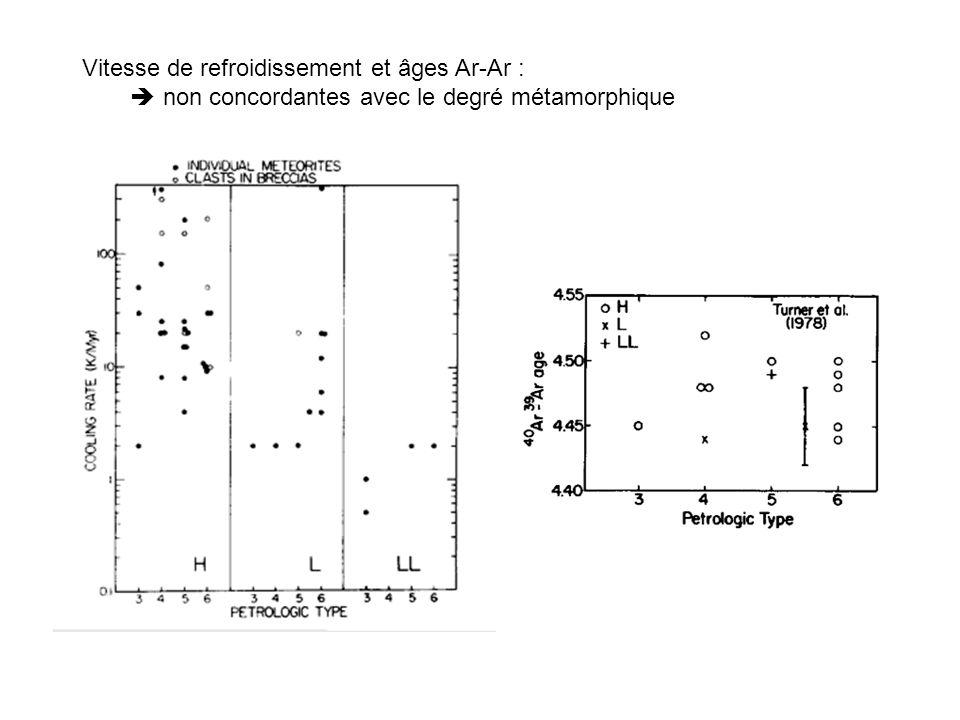 Vitesse de refroidissement et âges Ar-Ar : non concordantes avec le degré métamorphique
