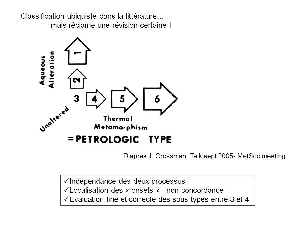 Classification ubiquiste dans la littérature… mais réclame une révision certaine ! Daprès J. Grossman, Talk sept 2005- MetSoc meeting Indépendance des