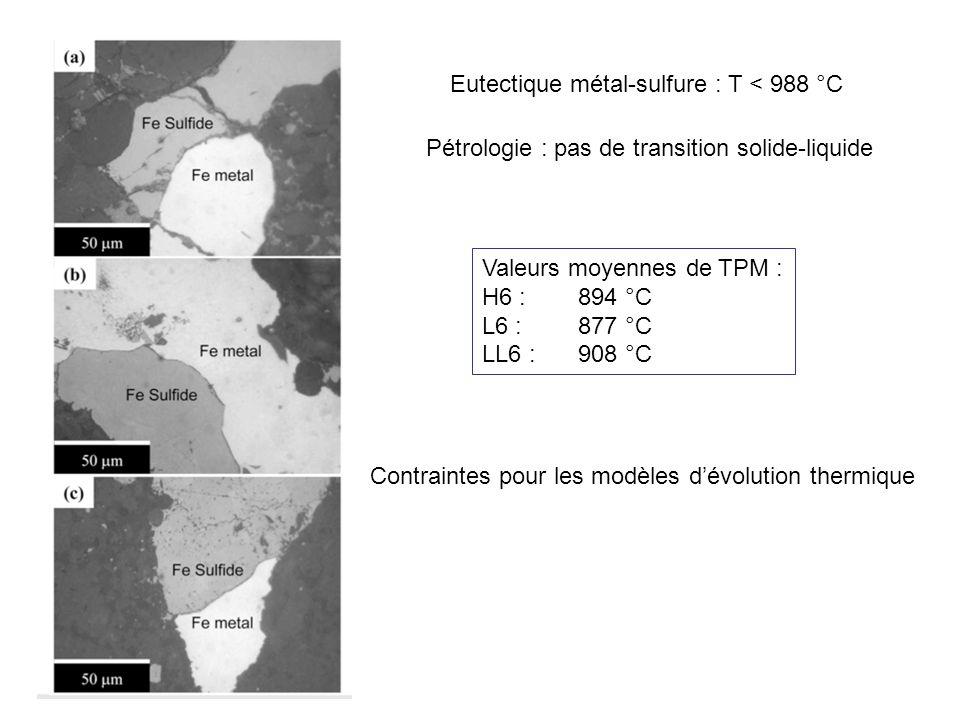 Eutectique métal-sulfure : T < 988 °C Pétrologie : pas de transition solide-liquide Valeurs moyennes de TPM : H6 :894 °C L6 :877 °C LL6 :908 °C Contra