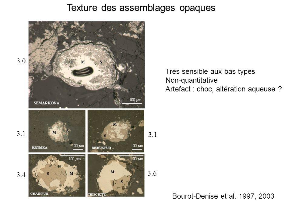 3.0 3.1 3.4 3.6 Texture des assemblages opaques Très sensible aux bas types Non-quantitative Artefact : choc, altération aqueuse ? Bourot-Denise et al