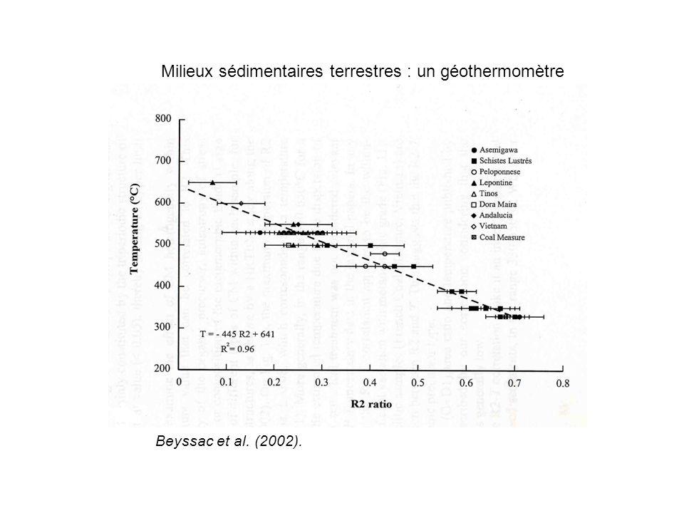 Beyssac et al. (2002). Milieux sédimentaires terrestres : un géothermomètre