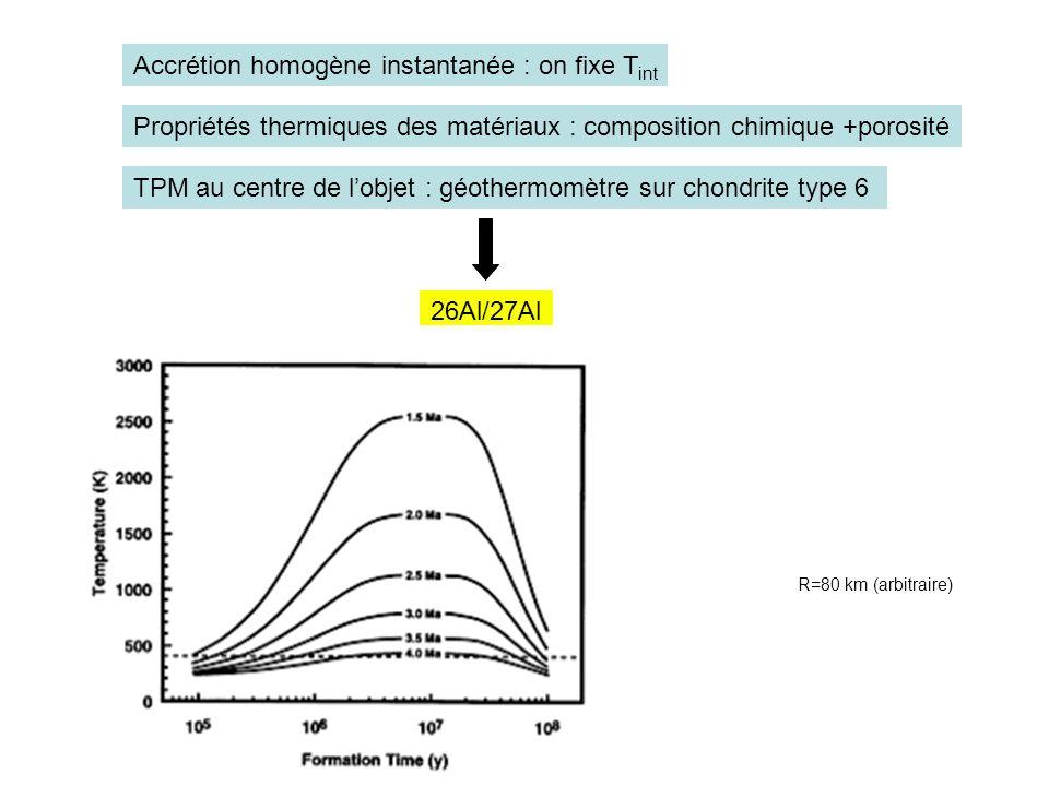 Accrétion homogène instantanée : on fixe T int Propriétés thermiques des matériaux : composition chimique +porosité R=80 km (arbitraire) 26Al/27Al TPM