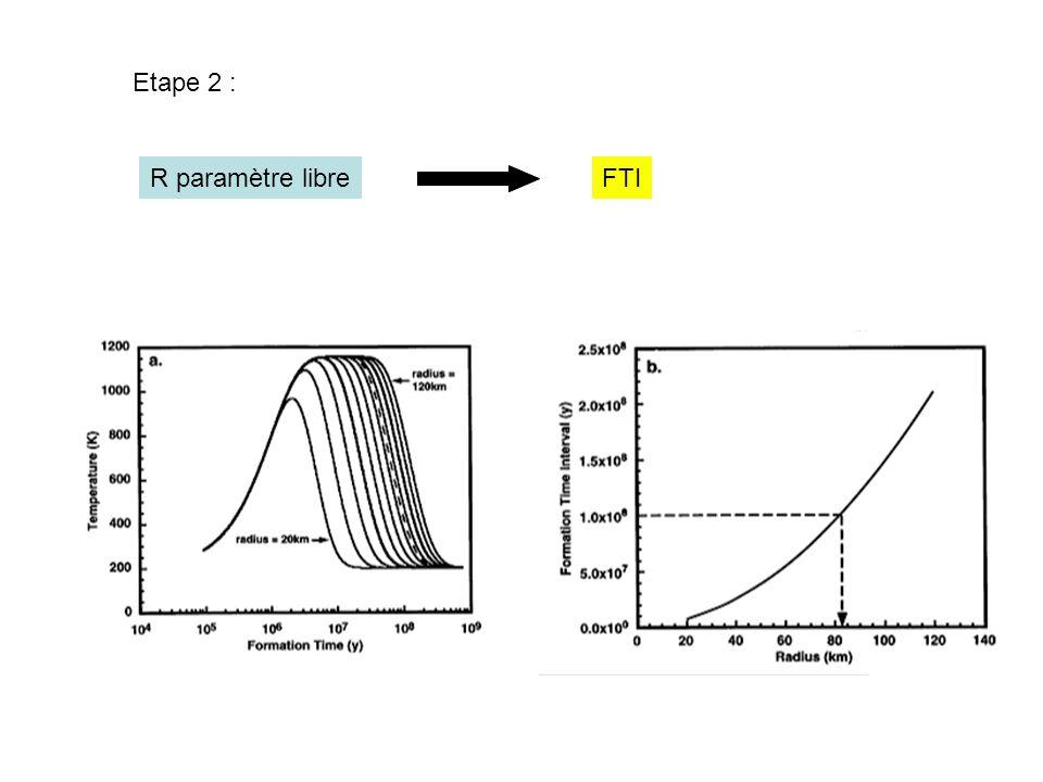 Métamorphisme Thermique Ste marguerite H4