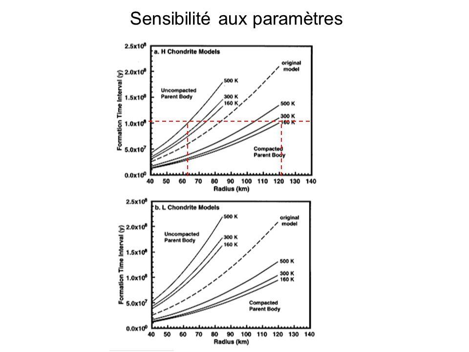 Cr K X-ray Maps of Type II Chondrules 3.0 Thermal metamorphism 3.6 Cr dans les chondres oxydés (type II)