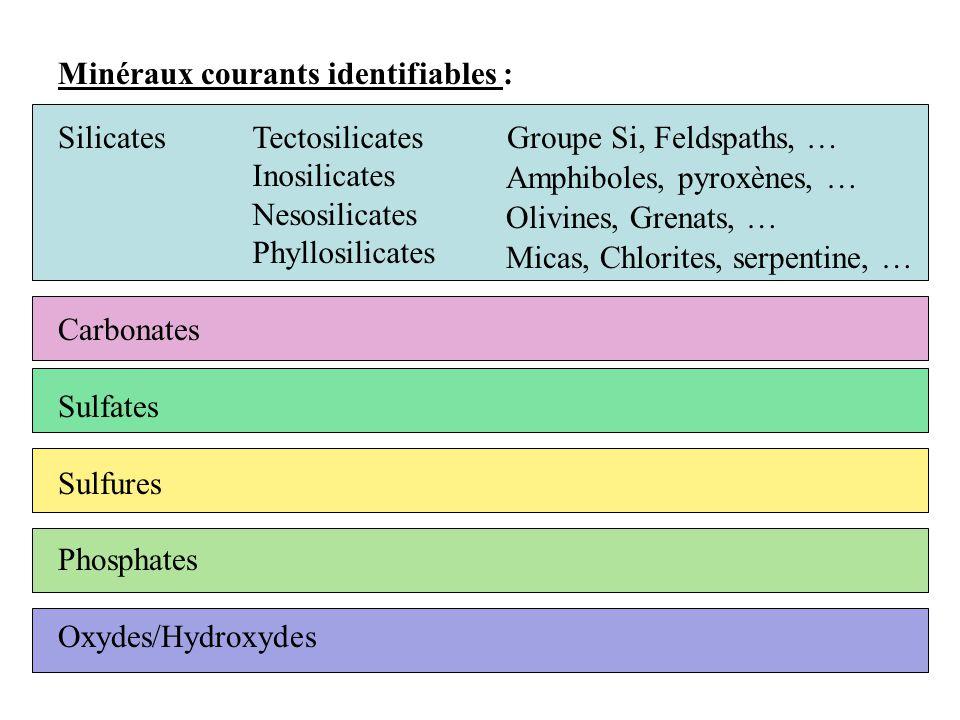 Minéraux courants identifiables : Silicates Carbonates Sulfates Sulfures Phosphates Oxydes/Hydroxydes Tectosilicates Inosilicates Nesosilicates Phyllo